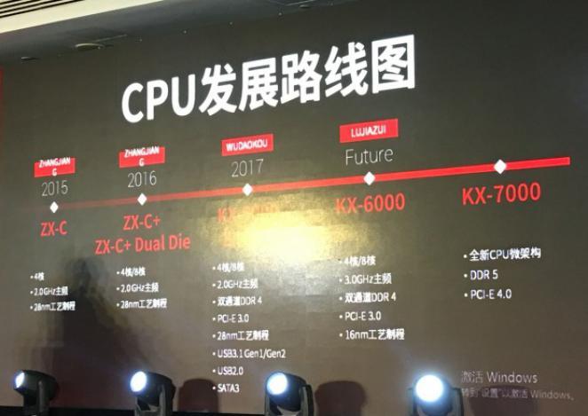 CPU Zhaoxin смогут конкурировать с процессорами AMD
