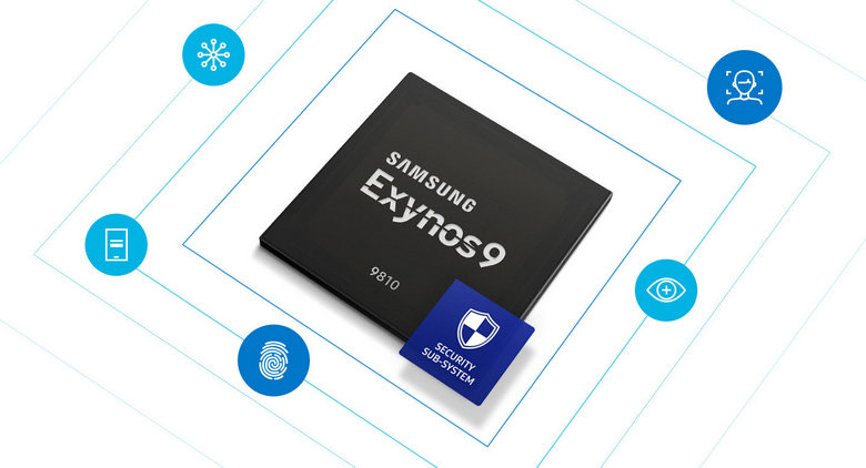 Samsung Exynos 9810 получила GPU Mali-G72 MP18