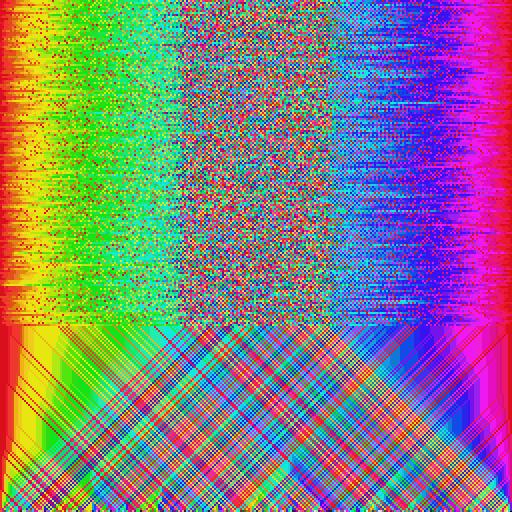 Параллельная сортировка данных в GPU - 1