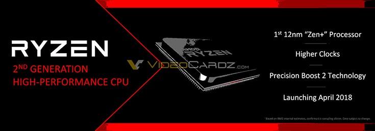 CPU AMD Ryzen на архитектуре Zen+ выйдут в апреле