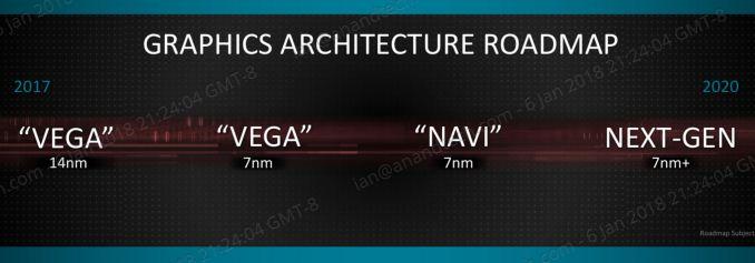 GPU Vega переведут на техпроцесс 7 нм