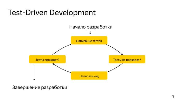 Практика написания Android-тестов. Лекция Яндекса - 38