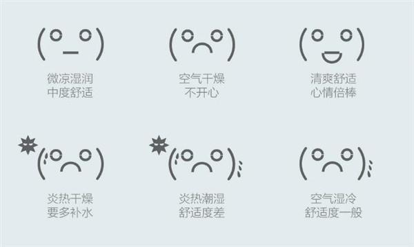 Xiaomi выпустила комнатный термометр-гигрометр с дисплеем E Ink за $9