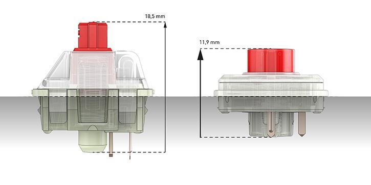 Cherry представила переключатели MX Low Profile RGB