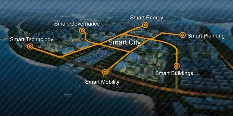 К 2026 году рынок технологий умных городов достигнет 62 млрд долларов