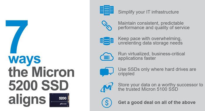 SSD Micron 5200, особенности