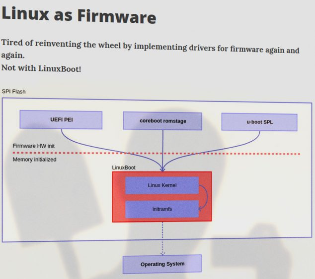 Linux as Firmware