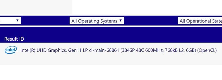 Новый графический процессор располагает 768 КБ кэш-памяти