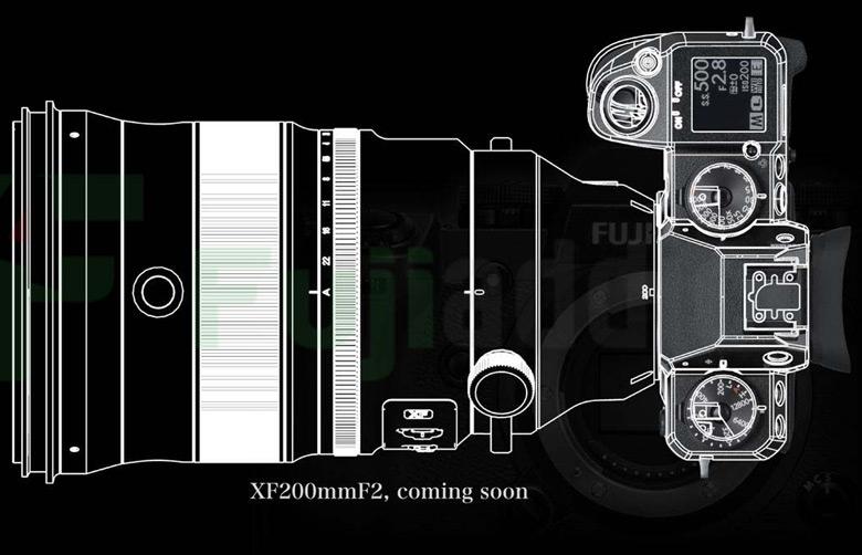 Ожидается, что объектив Fujinon XF 200mm f/2 будет стоить около $5000