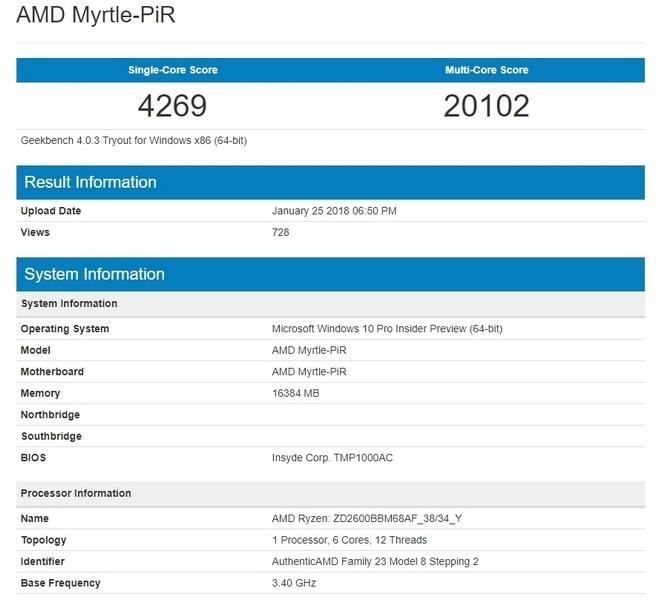 Ryzen 5 2600 попал в базу Geekbench