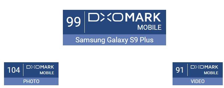 Смартфон Samsung Galaxy S9+ возглавил рейтинг DxOMark, получив рекордные 104 балла за качество фото