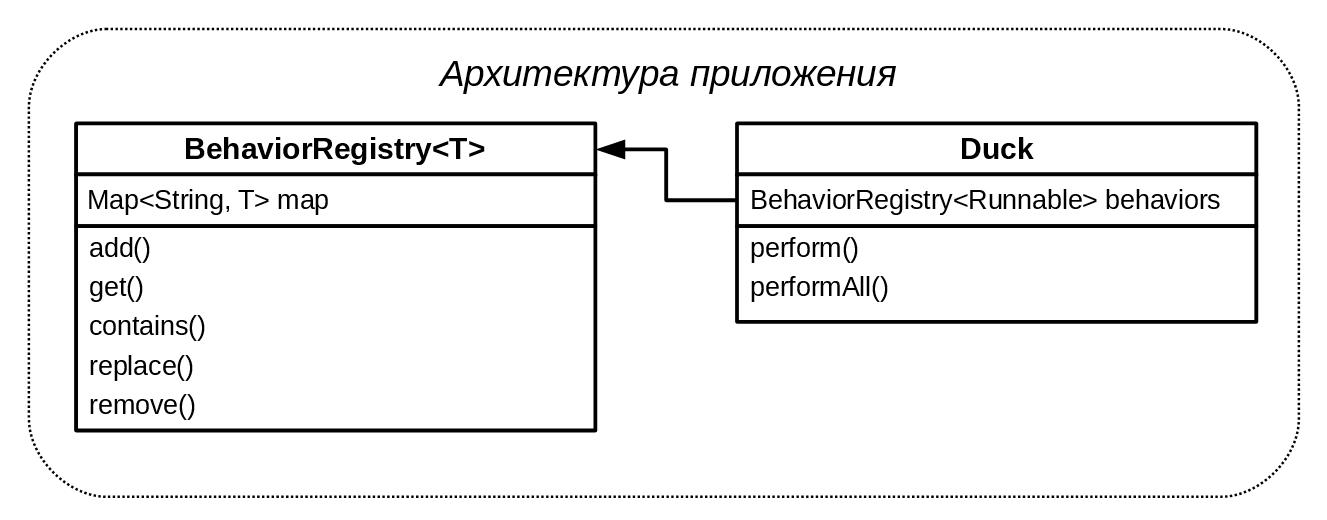 Java 8 и паттерн Стратегия - 1