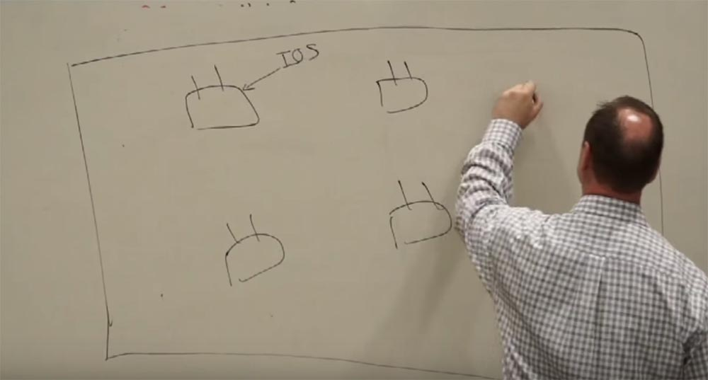 Тренинг FastTrack. «Сетевые основы». «Основы беспроводной локальной сети». Часть первая. Эдди Мартин. Декабрь, 2012 - 2