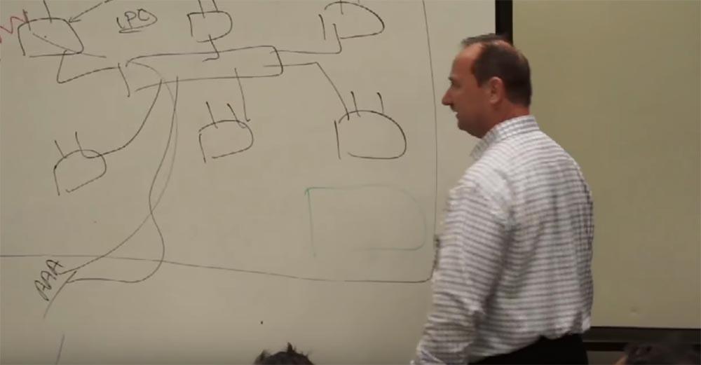 Тренинг FastTrack. «Сетевые основы». «Основы беспроводной локальной сети». Часть первая. Эдди Мартин. Декабрь, 2012 - 6