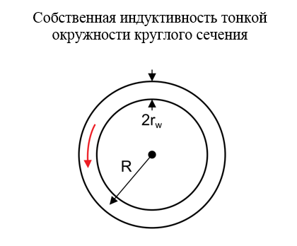 SamsPcbGuide, часть 1: Оценка индуктивности элементов топологии печатных плат - 12