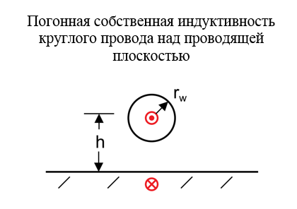 SamsPcbGuide, часть 1: Оценка индуктивности элементов топологии печатных плат - 18