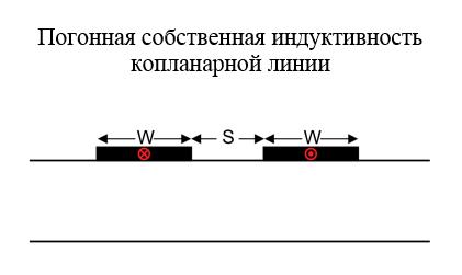 SamsPcbGuide, часть 1: Оценка индуктивности элементов топологии печатных плат - 24