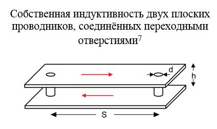 SamsPcbGuide, часть 1: Оценка индуктивности элементов топологии печатных плат - 34