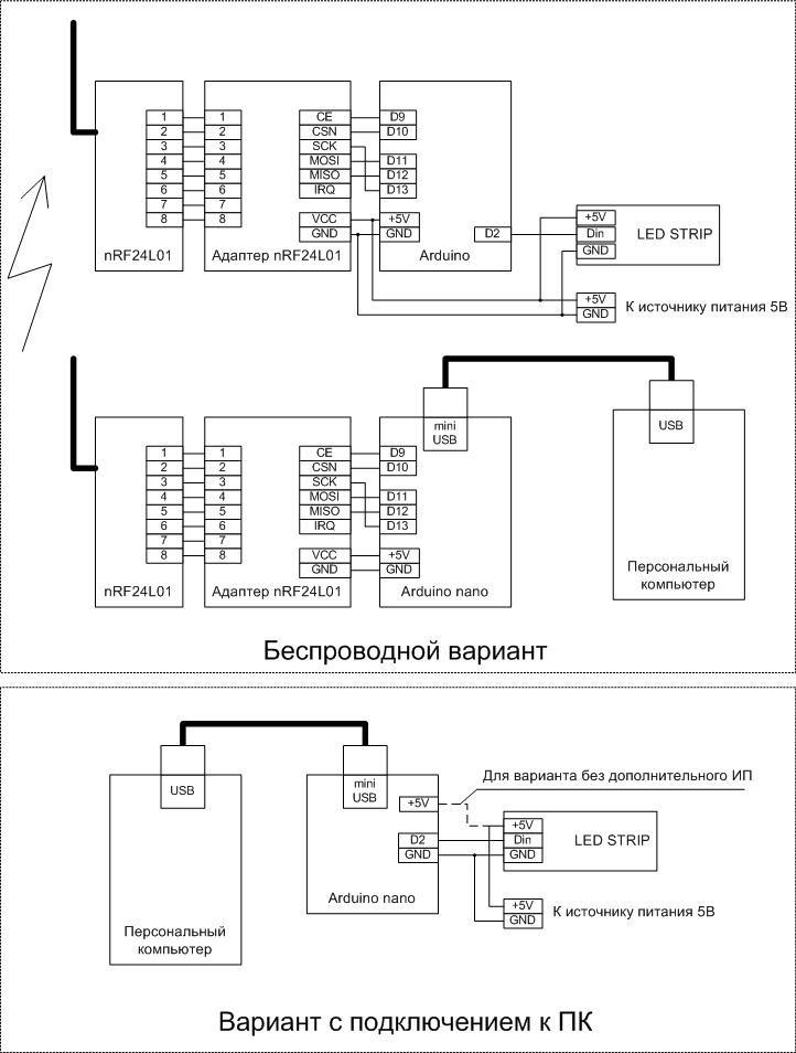 Цветомузыка для светодиодной ленты WS2812, Аrduino и ПК - 2