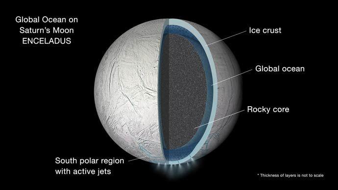 Глубоководные микроорганизмы Земли могут жить и на Энцеладе - 1