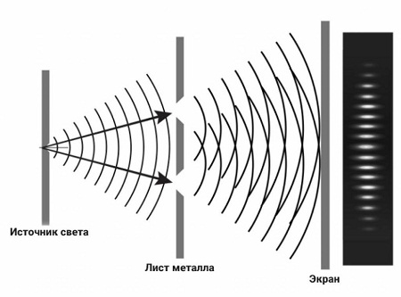 Передача информации быстрее скорости света. Построение систем дальней связи - 2