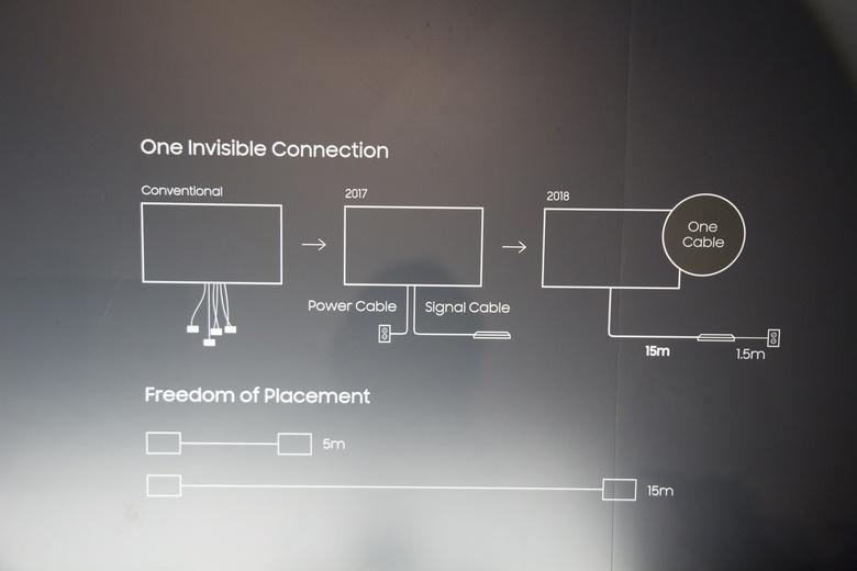 Представлена новая линейка телевизоров Samsung QLED [Обновлено]