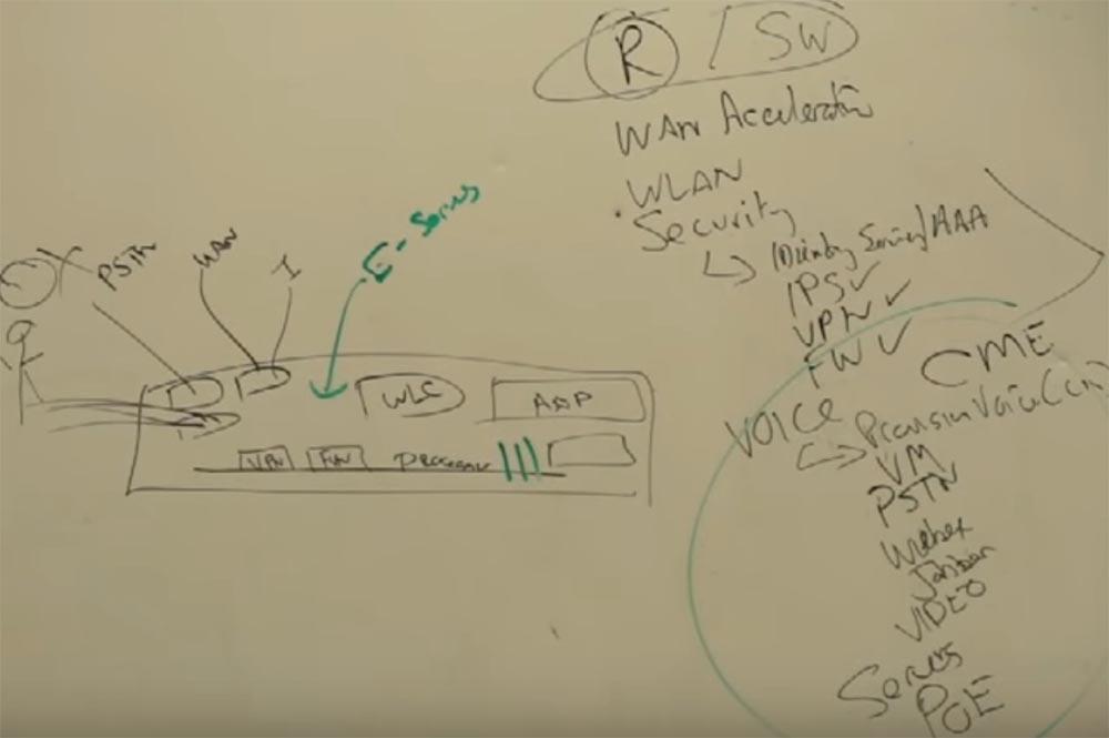 Тренинг FastTrack. «Сетевые основы». «Строение роутеров, платформы маршрутизации от Cisco». Эдди Мартин. Декабрь, 2012 - 10