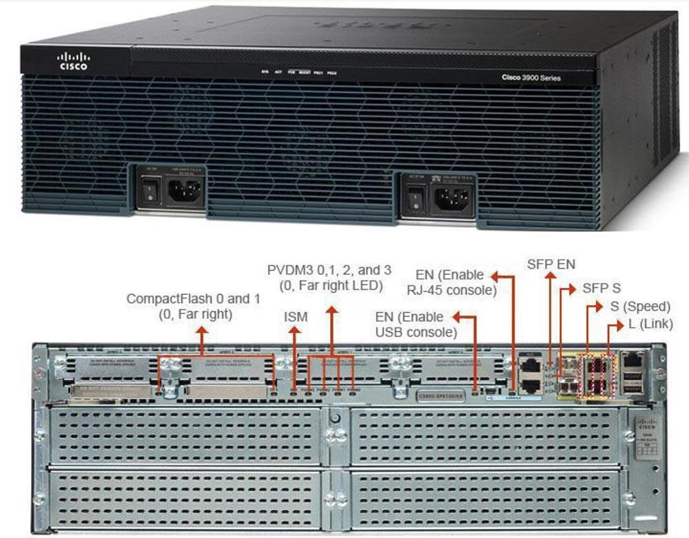 Тренинг FastTrack. «Сетевые основы». «Строение роутеров, платформы маршрутизации от Cisco». Эдди Мартин. Декабрь, 2012 - 12
