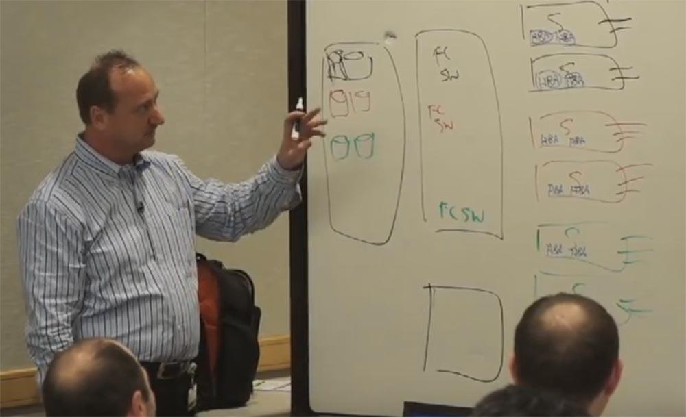 Тренинг FastTrack. «Сетевые основы». «Основы дата-центров». Часть 1. Эдди Мартин. Декабрь, 2012 - 12