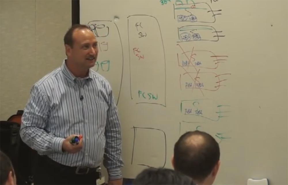 Тренинг FastTrack. «Сетевые основы». «Основы дата-центров». Часть 1. Эдди Мартин. Декабрь, 2012 - 13