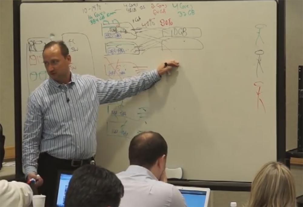 Тренинг FastTrack. «Сетевые основы». «Основы дата-центров». Часть 1. Эдди Мартин. Декабрь, 2012 - 15