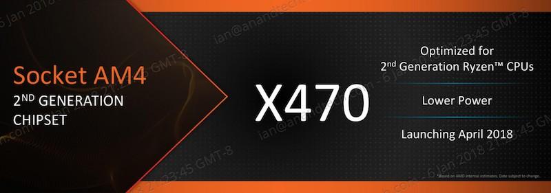 AMD Tech Day на Международной выставке потребительской электроники: дорожная карта, APU Ryzen, 12nm Zen+ и 7nm Vega - 21