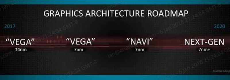 AMD Tech Day на Международной выставке потребительской электроники: дорожная карта, APU Ryzen, 12nm Zen+ и 7nm Vega - 25