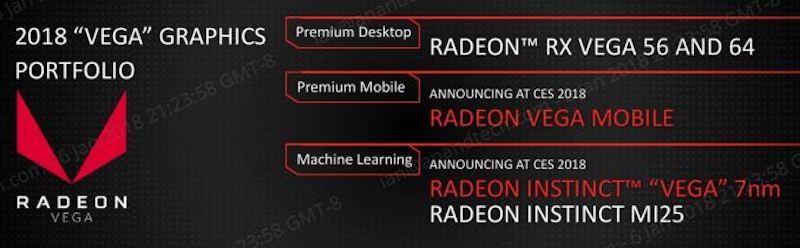AMD Tech Day на Международной выставке потребительской электроники: дорожная карта, APU Ryzen, 12nm Zen+ и 7nm Vega - 3