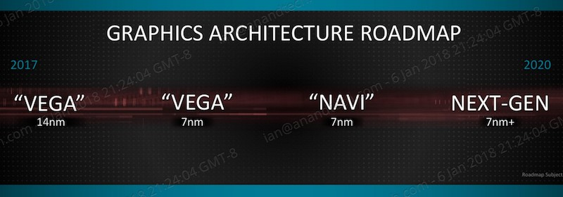 AMD Tech Day на Международной выставке потребительской электроники: дорожная карта, APU Ryzen, 12nm Zen+ и 7nm Vega - 5