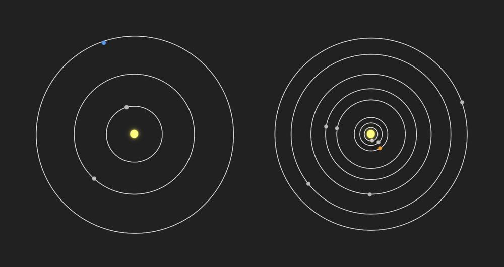 Google открыла код для машинного поиска экзопланет по данным с «Кеплера» - 1