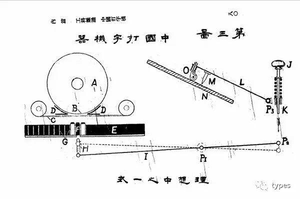 Китайская пишущая машинка — анекдот, инженерный шедевр, символ - 11