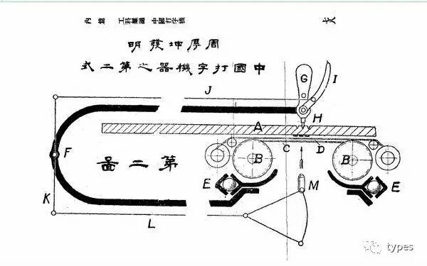 Китайская пишущая машинка — анекдот, инженерный шедевр, символ - 12