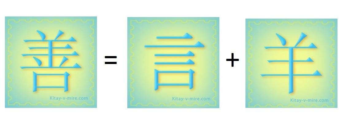 Китайская пишущая машинка — анекдот, инженерный шедевр, символ - 2