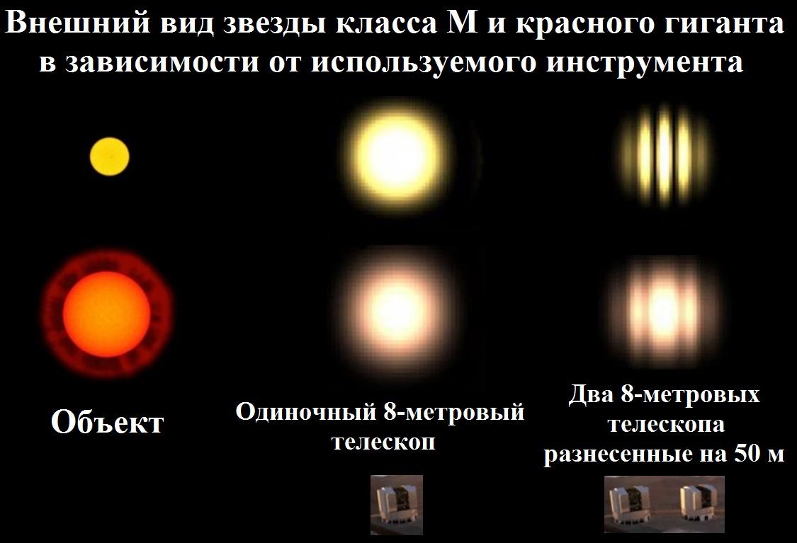 Техническая сторона «РадиоАстрона» - 9