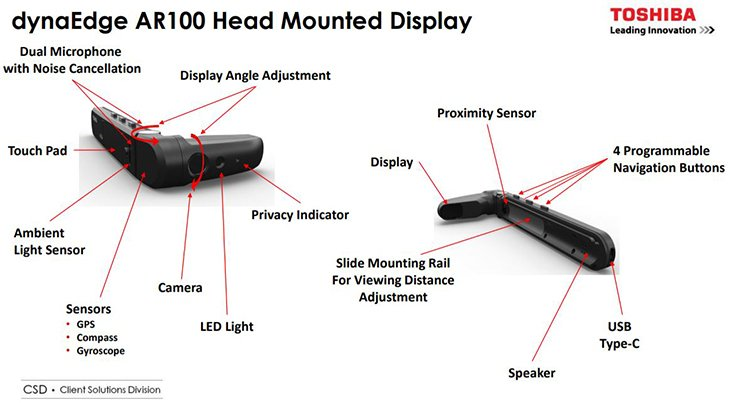 Toshiba dynaEdge AR100 Smart Glasses представляет собой комплект из носимого компьютера и умных очков - 4