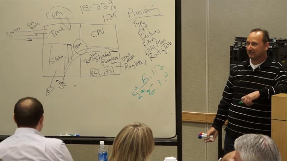 Тренинг FastTrack. «Сетевые основы». «Основы телефонии». Часть 1. Эдди Мартин. Декабрь, 2012 - 9