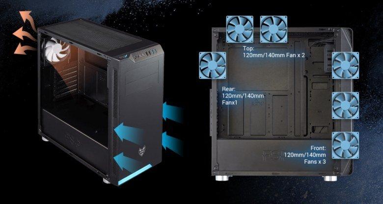 Недорогие корпуса FSP CMT230 и CMT240 позволяют установить до шести 140-миллиметровых вентиляторов - 2