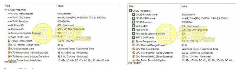 Шестиядерные мобильные CPU Intel протестировали в Cinebench R15 - 2