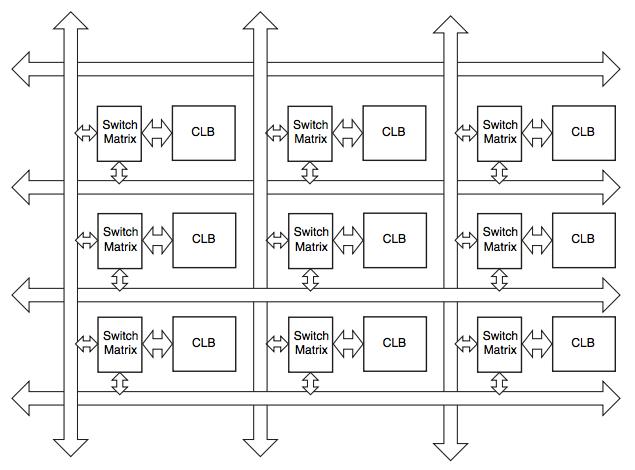 Реализация FizzBuzz на FPGA - 9
