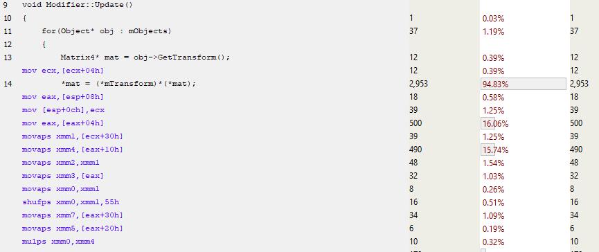 Профилирование: оптимизация - 11