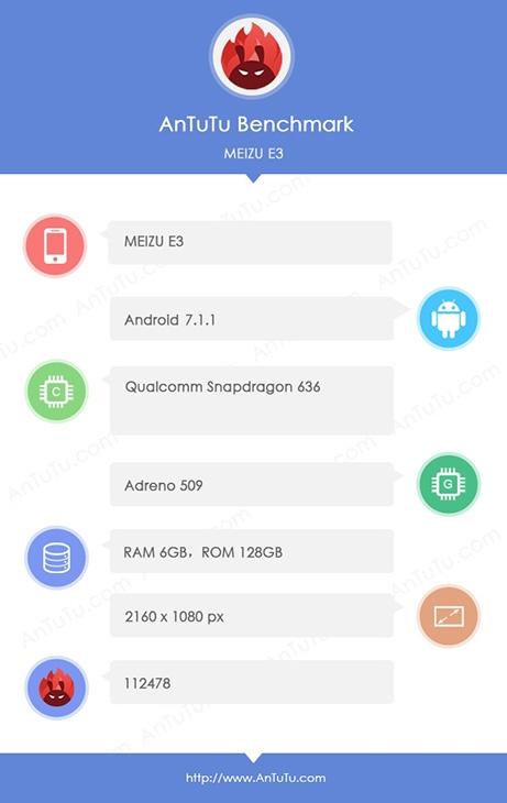 Смартфон Meizu E3 засветился в AnTuTu