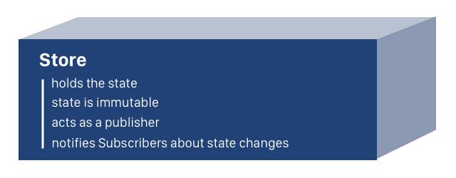 Четыре уровня одностраничных приложений, о которых вам нужно знать - 5