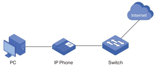TP-Link T2600G-28MPS: работа с PoE, LLDP и Voice VLAN - 13