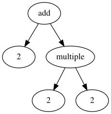 Язык программирования, рассчитанный на минификацию - 2